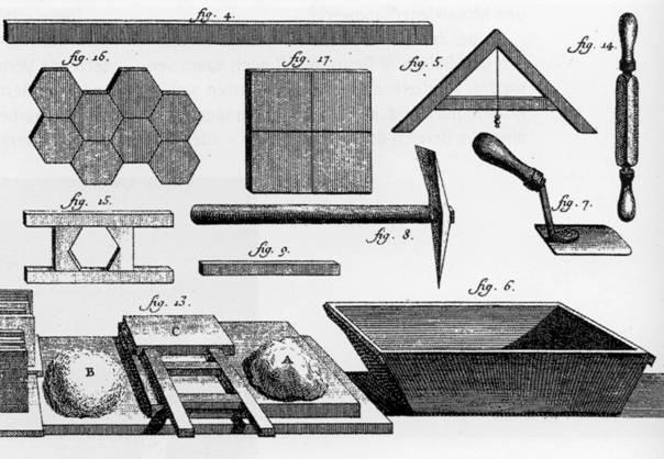 geschichte der fliese geschichte des fliesen platten und mosaikleger handwerks. Black Bedroom Furniture Sets. Home Design Ideas